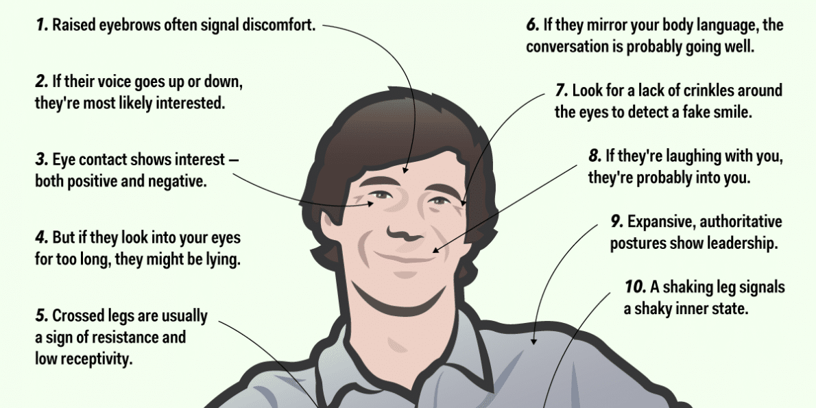 Body language lie detection